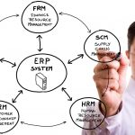 Sistemas-ERP-evolveit