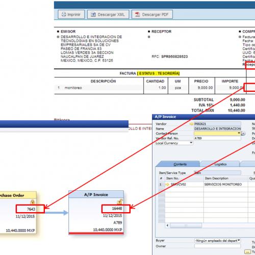 portal de proveedores para sap business one